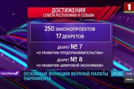 Выборы в Совет Республики Национального собрания Республики Беларусь прошли 7 ноября